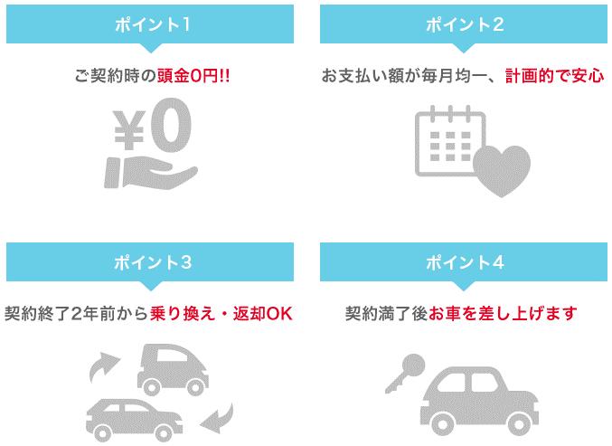 車のサブスクリプション(定額制)「カーコンカーリース」のポイント