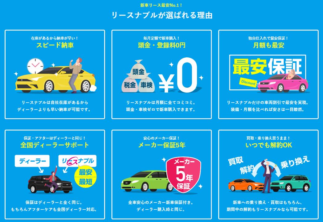 車のサブスクリプション(定額制)「リースナブル」の特徴