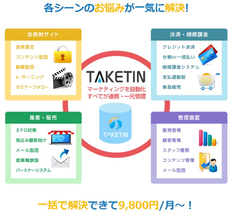 サブスクリプション(定額制)導入支援サービス「タケチン」の特徴